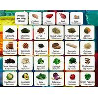 Cash back for fast lean down program high converting in weight loss