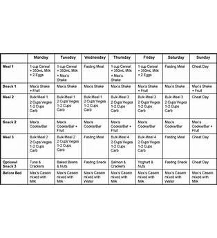 Fat Loss Diet 6 Week
