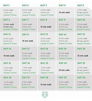Fat Loss Diet For Students
