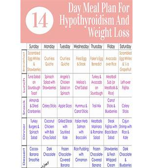 Fat Loss Diet For Thyroid Patients