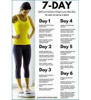 Fat Loss Diet Plan For Women