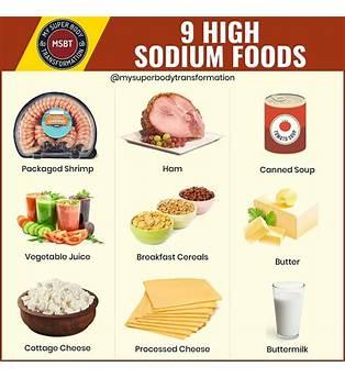 Fat Loss Diet Sodium