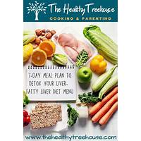 Fatty liver diet: plan for a healthy liver coupon codes