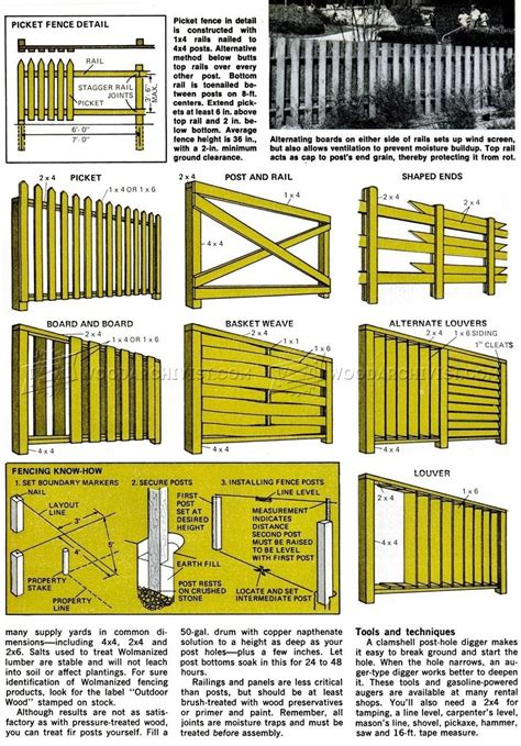 Fence design plans free Image