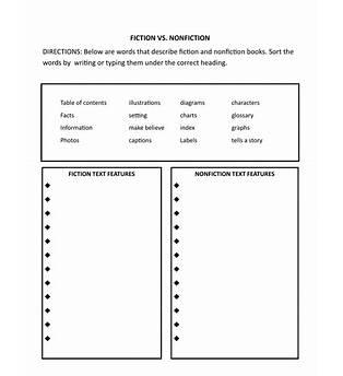 Fiction Vs Nonfiction Worksheet Middle School