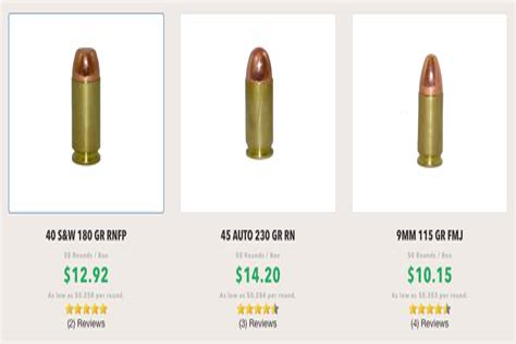 Firearm Ammo Prices
