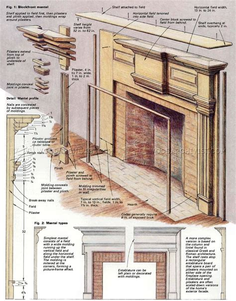 Fireplace mantel woodworking plans Image