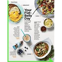 Flat belly fast coupon codes