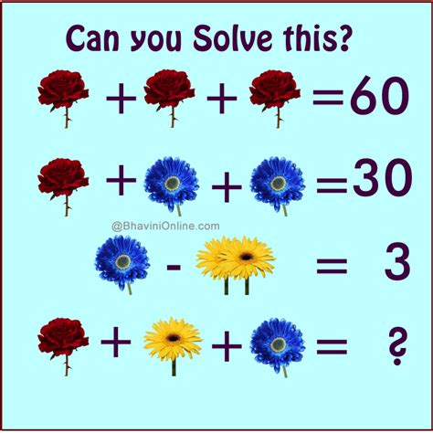 Flower Equation Answer Graph and Velocity Download Free Graph and Velocity [gmss941.online]