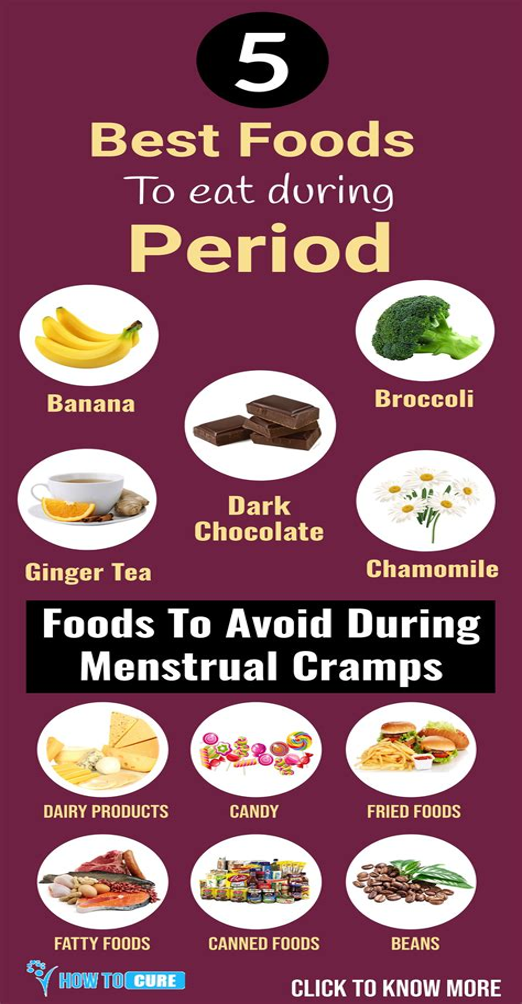 Foods That Trigger Menstruation