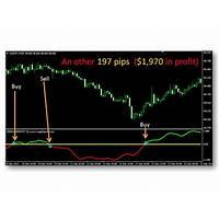 Forex cash snipper secrete strategic for profitable trading online coupon