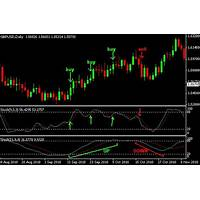 Guide to forex diamond secrete amazing forex system selling like candy!
