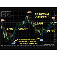 Cheapest forex enigma