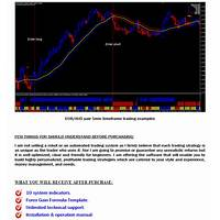 Best reviews of forex formula