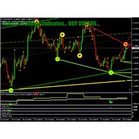 Forex market geometry guide