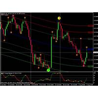 Forex mbfx system & mbfx forex sms signals review