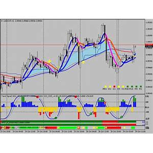 Forex profit strategy! review