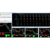 Guide to forex spark the best forex indicator forex system make lots of profits
