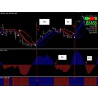 Forex sword the best forex indicator forex system online coupon