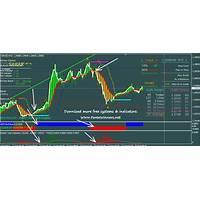 Forex winner formula get lots of profit from forex market tutorials