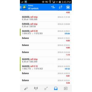 Forextrackers com learn how to make money trading forex forextrackers com ? learn how to make money trading forex discounts