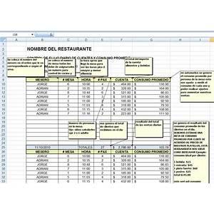 Formatos y controles para restaurantes mejora el servicio en restaurantes o negocio de comida work or scam?