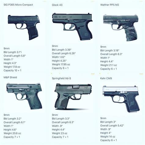 Forum Sig Sauer Pistols By Size
