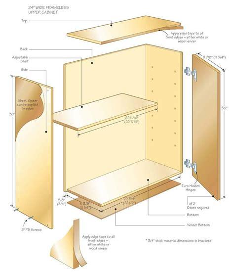 Frameless cabinet plan Image