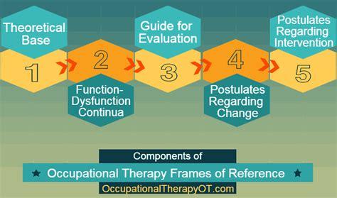 Dorable Ot Frames Of Reference Embellishment - Custom Picture Frame ...