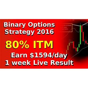 Free binary options signals signals365 com coupon codes