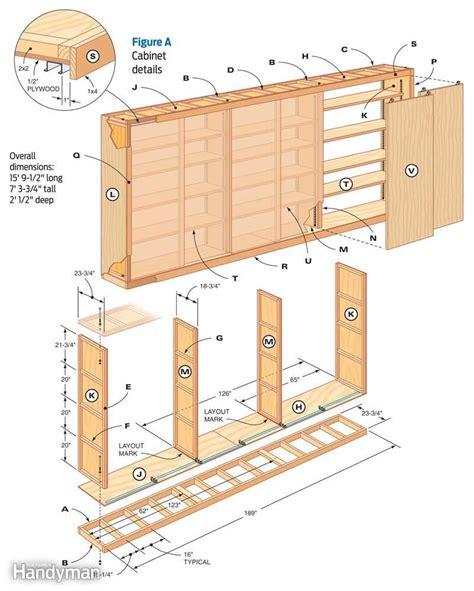 Free DIY Garage Cabinet Plans