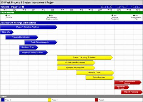 Free project planning Image