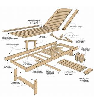 Free Wooden Chaise Lounge Chair Plans