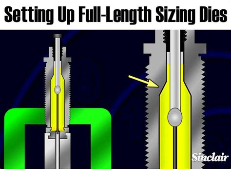 Fulllength Sizing Die Setup Tip From Sinclair