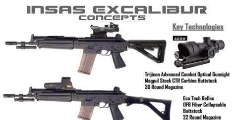 Future Assault Rifles Indian Army