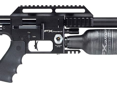 Fx Impact Trigger