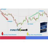 Compare fxpro system