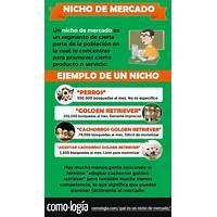 Ganar dinero por internet!! el mejor nicho y el mejor producto promotional code