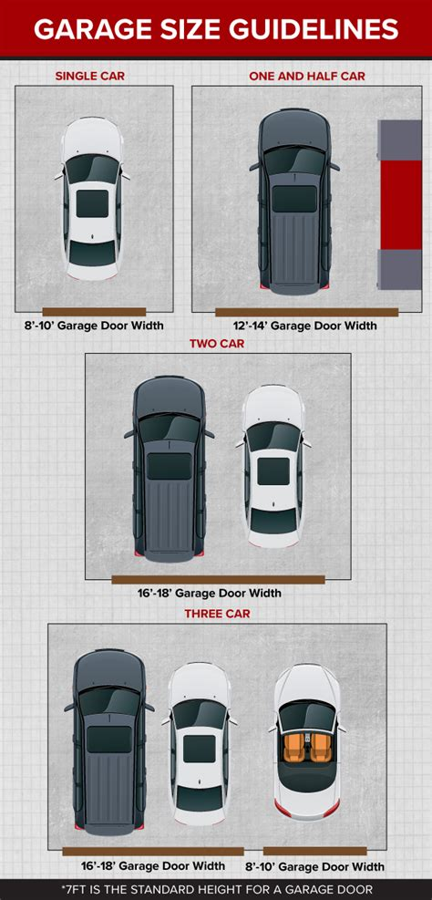 Garage Dimensions 1 5 Car Make Your Own Beautiful  HD Wallpapers, Images Over 1000+ [ralydesign.ml]