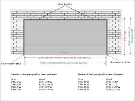 Garage Door Widths Make Your Own Beautiful  HD Wallpapers, Images Over 1000+ [ralydesign.ml]