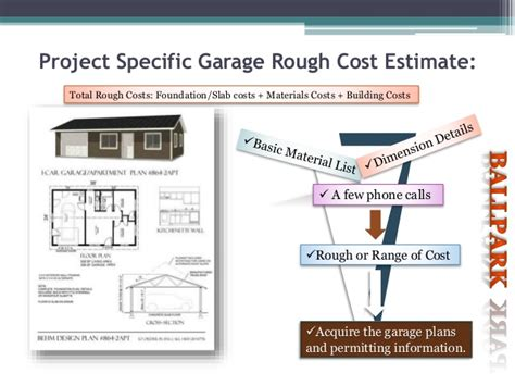 Garage Foundation Cost Estimator Make Your Own Beautiful  HD Wallpapers, Images Over 1000+ [ralydesign.ml]