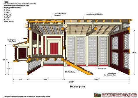 Garage Chicken Coop Plans