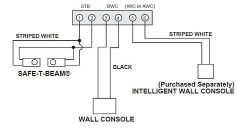 Genie Garage Door Sensor Wiring Diagram Make Your Own Beautiful  HD Wallpapers, Images Over 1000+ [ralydesign.ml]