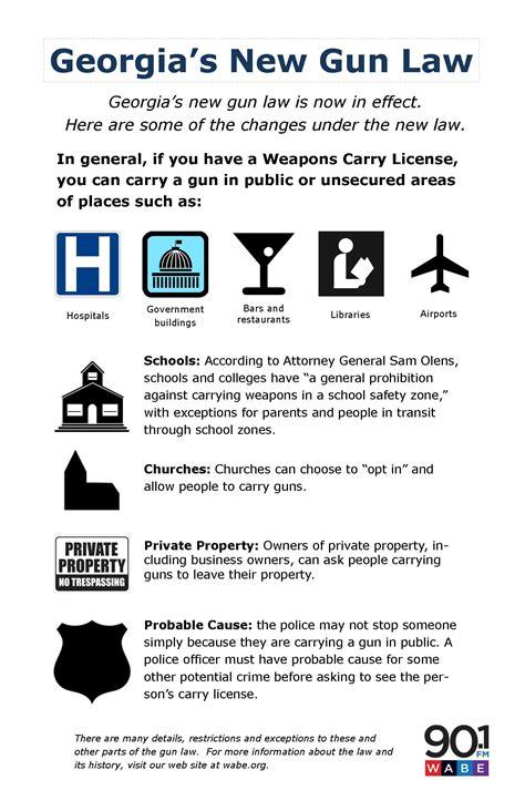 Georgia Rifle Laws
