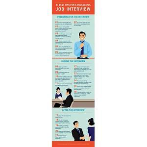 Get that job! job interview success system coupons