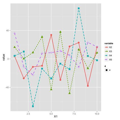 Ggplot Line Graph Graph and Velocity Download Free Graph and Velocity [gmss941.online]