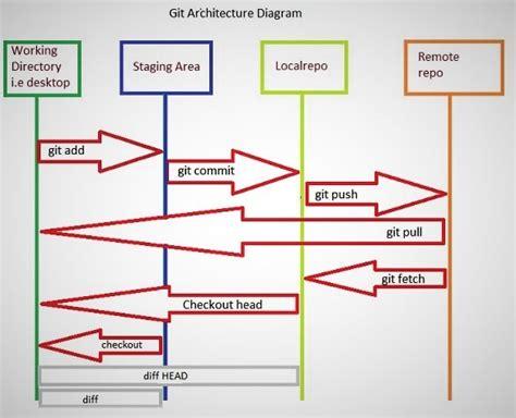 Git Architecture Math Wallpaper Golden Find Free HD for Desktop [pastnedes.tk]