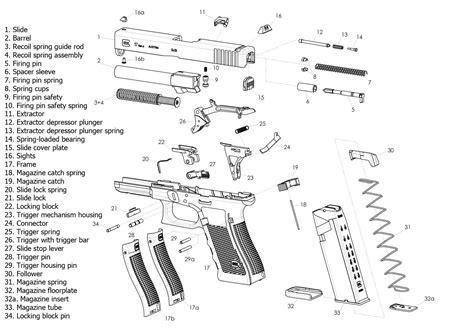 Glock 17 Gen 4 Diagram