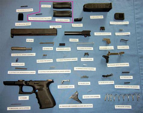 Glock 17 Parts Labeled