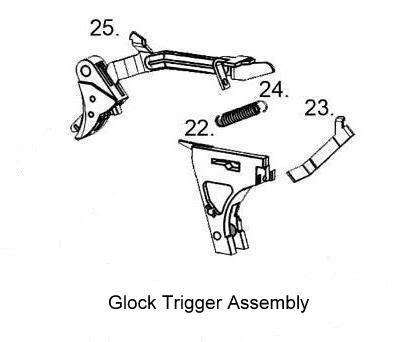 Glock 19 Trigger Diagram
